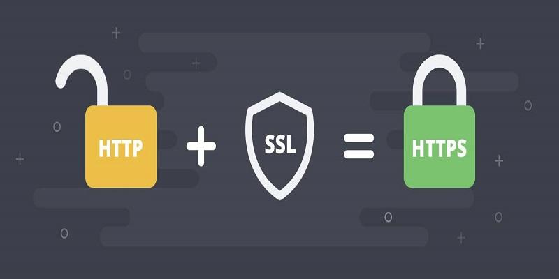 WordPress全站SSL插件:Really Simple SSL